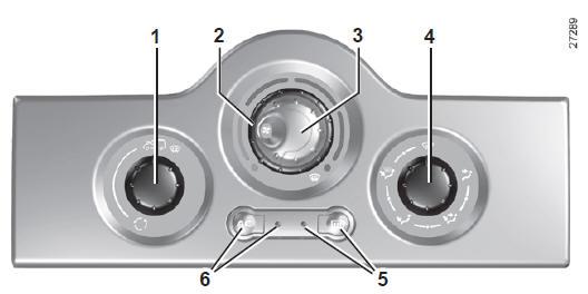 manuel du conducteur renault kangoo chauffage air conditionn votre confort. Black Bedroom Furniture Sets. Home Design Ideas