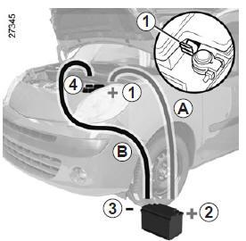 manuel du conducteur renault kangoo branchement d un chargeur batterie d pannage conseils. Black Bedroom Furniture Sets. Home Design Ideas